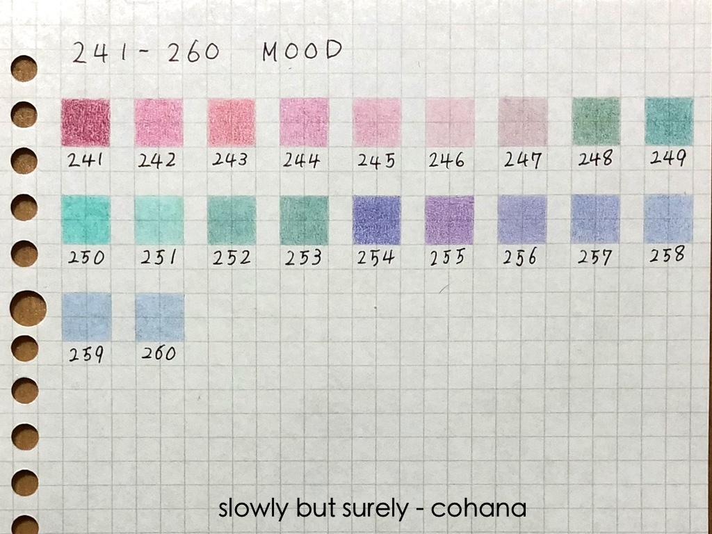 フェリシモ色鉛筆 カラーチャート